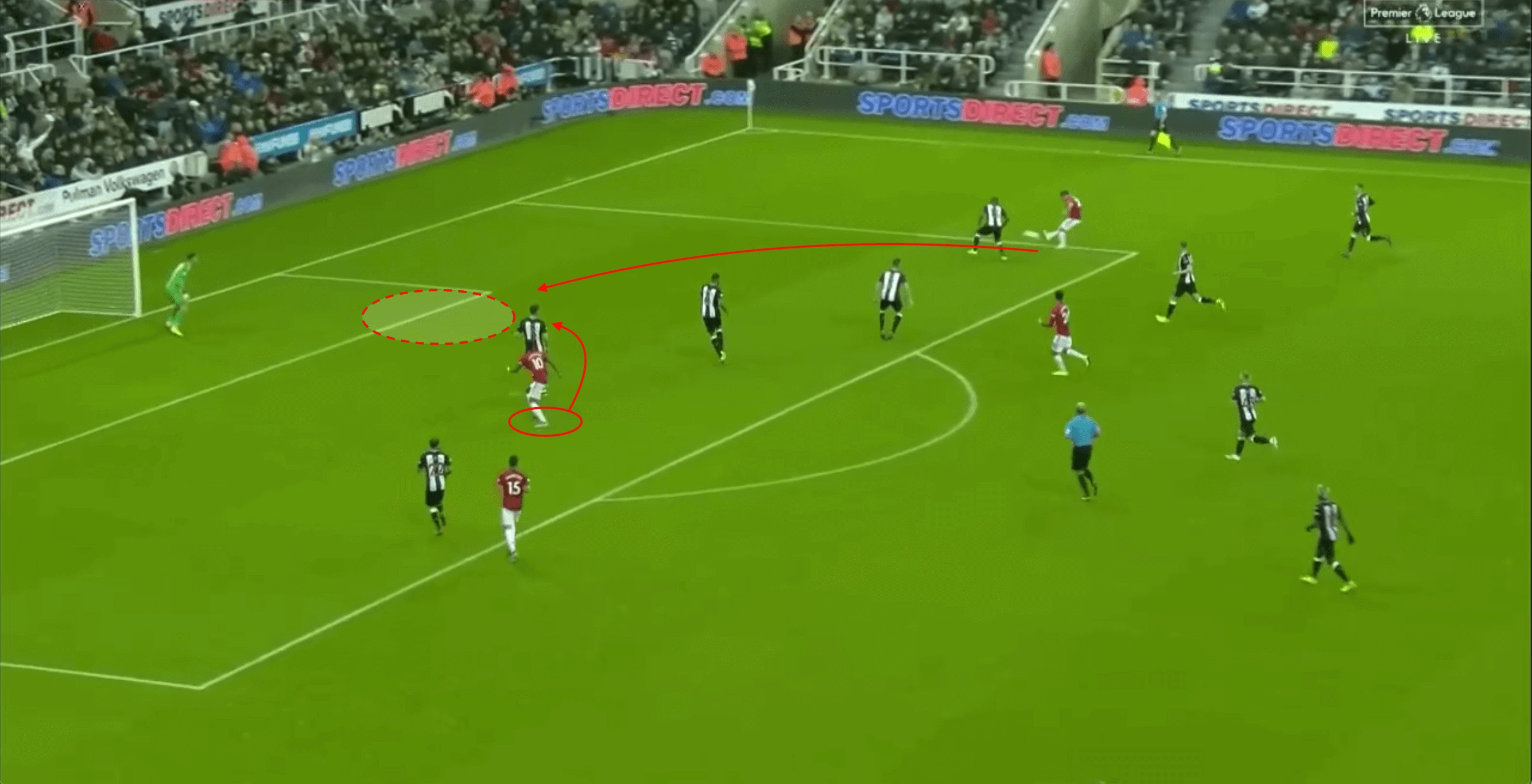 Premier League 2019/20: Newcastle vs Man United - tactical analysis tactics