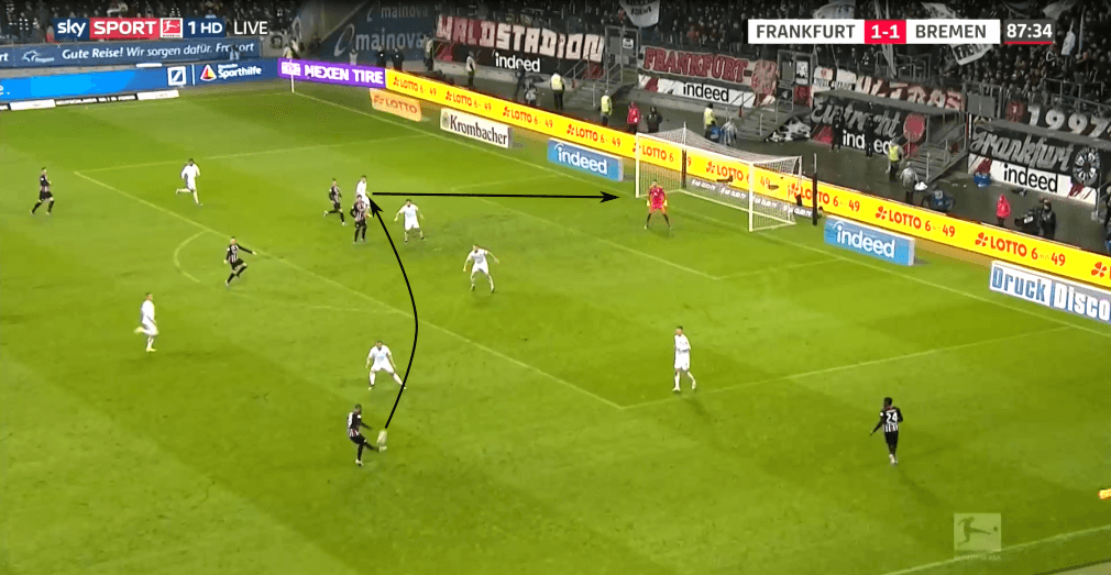 Bundesliga 2019/20: Eintracht Frankfurt vs Werder Bremen - tactical analysis tactics