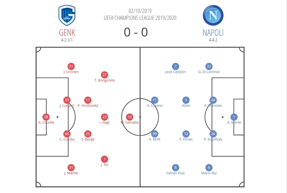 champions-league-2019-20-genk-vs-napoli-tactical-analysis-tactics
