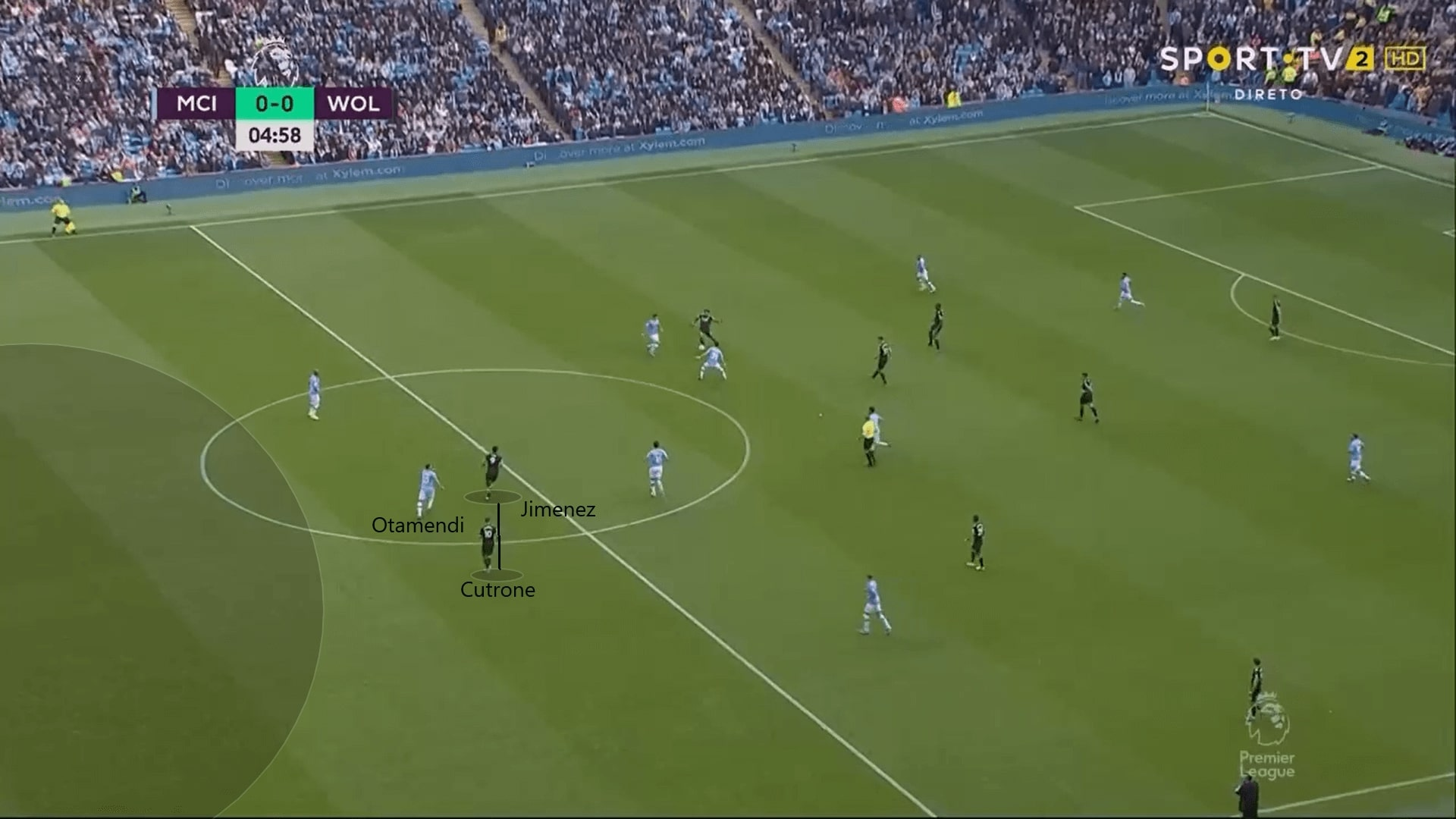 Premier League 2019/20: Manchester City vs Wolves - tactical analysis tactics