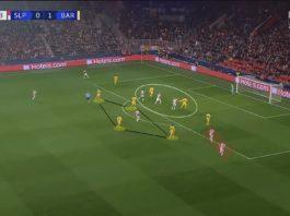 UEFA Champions League 2019/20: Slavia vs Barcelona - tactical analysis tactics