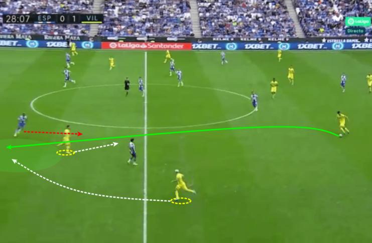 La Liga 2019/20: Espanyol vs Sevilla – tactical analysis tactics
