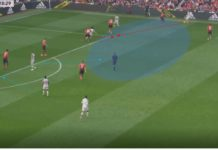 Premier League 19/20: Manchester United vs Liverpool - tactical analysis tactics