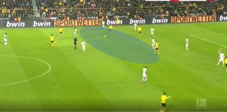 Bundesliga 2019/20: Borussia Dortmund vs Borussia Monchengladbach - tactical analysis tactics