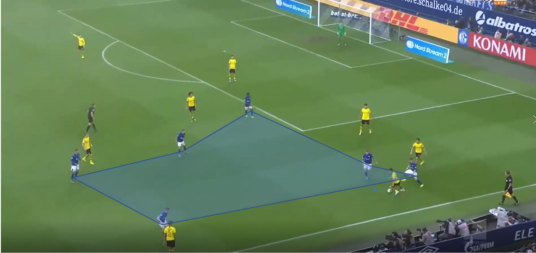 Bundesliga 2019/20: Schalke Borussia Dortmund- tactical analysis tactics