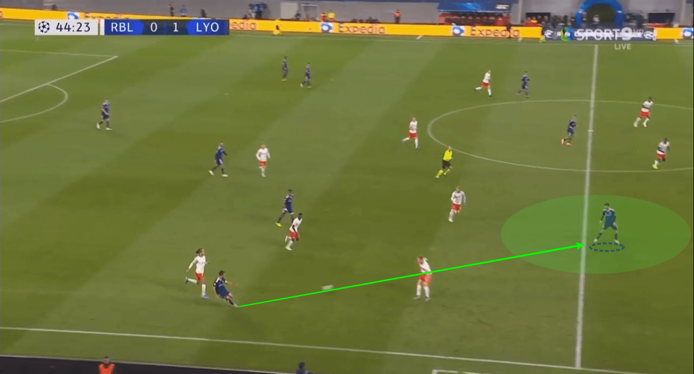 UEFA Champions League 2019/20: Red Bull Leipzig vs Olympique Lyon - tactical analysis tactics