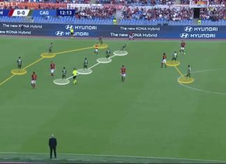 Cagliari 2019/20: Their impressive start to the season - scout report - tactical analysis tactics