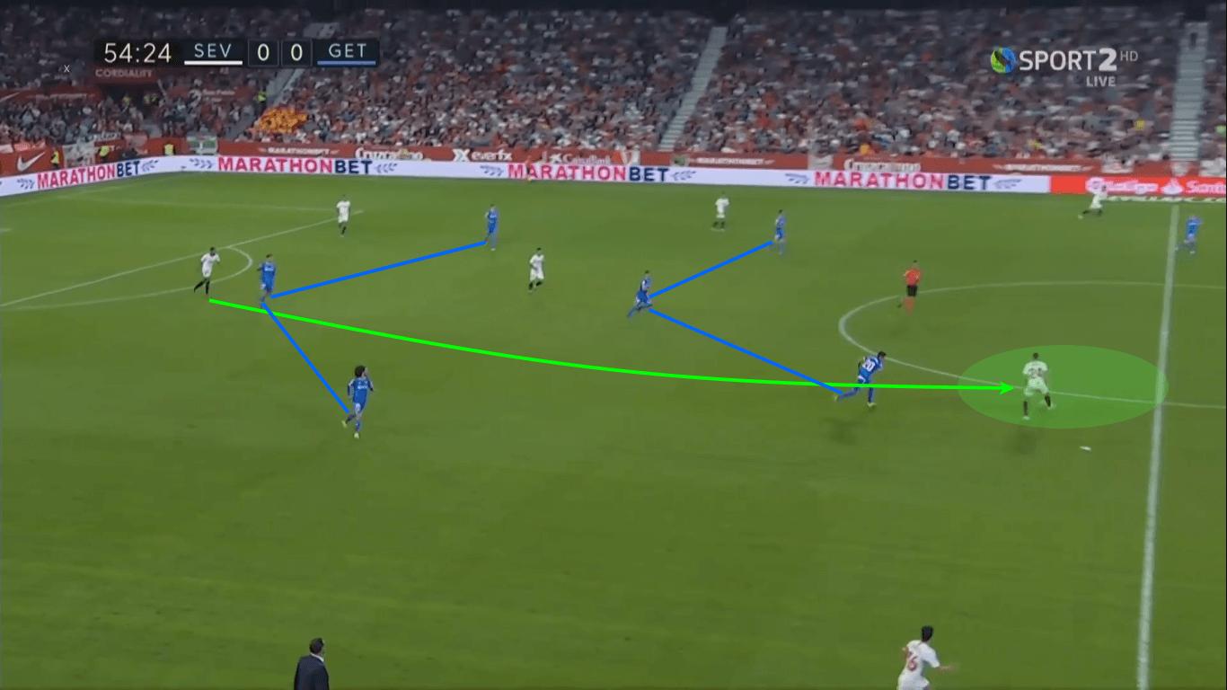 La Liga 2019/20: Sevilla vs Getafe - tactical analysis tactics