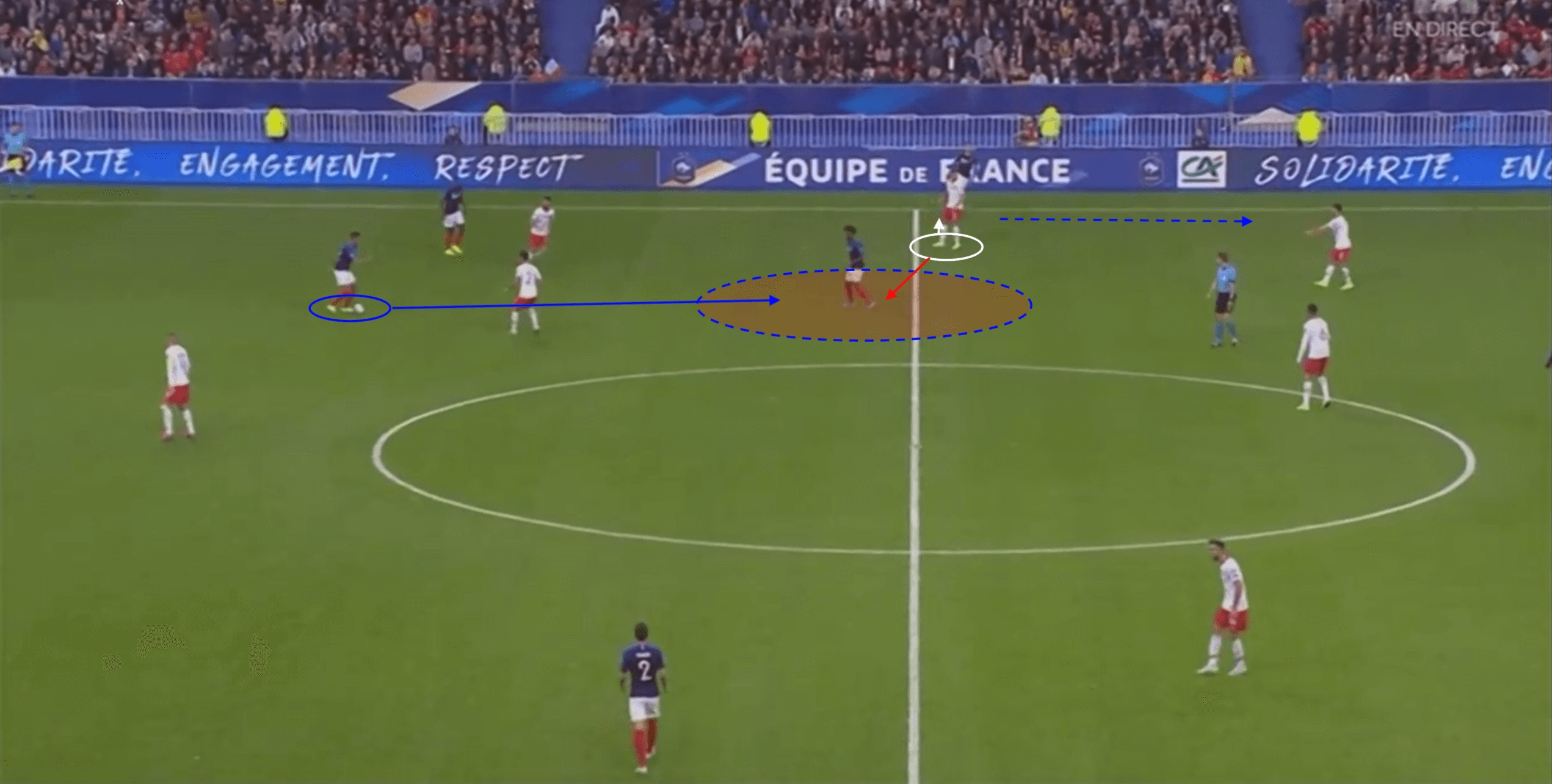 Euro 2020 Qualifiers: France vs Turkey - tactical analysis tactics