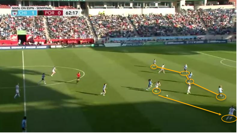 NWSL 2019: Chicago Red Stars vs Portland Thorns - tactical analysis tactics