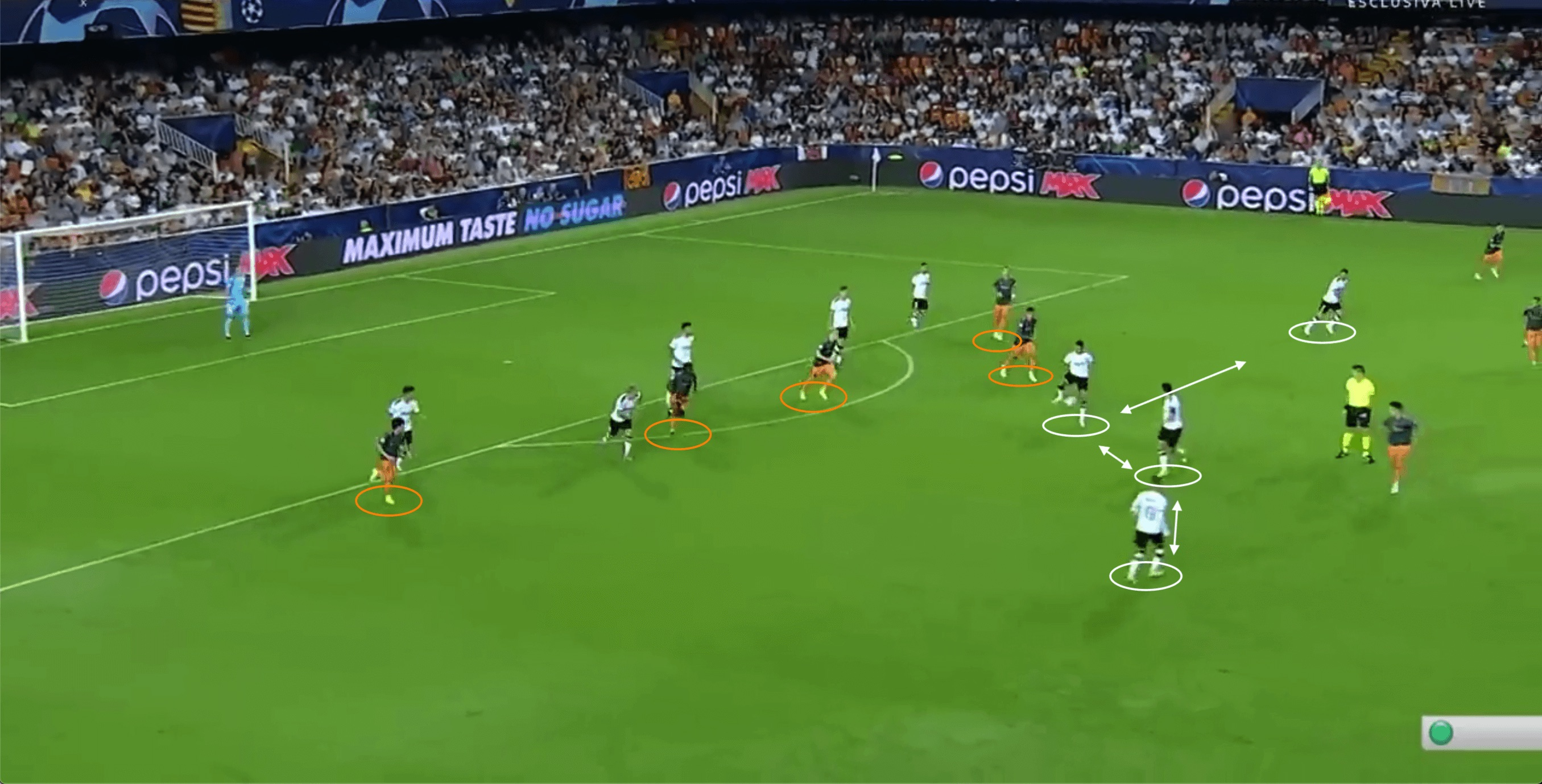 UEFA Champions League 2019/20: Valencia vs Ajax - tactical analysis tactics
