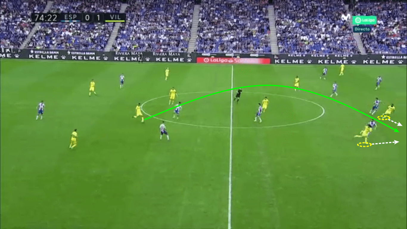 La Liga 2019/20: Espanyol vs Villarreal – tactical analysis tactics