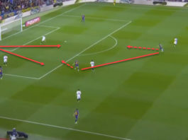 La Liga 2019/20: Barcelona vs Sevilla - tactical analysis tactics
