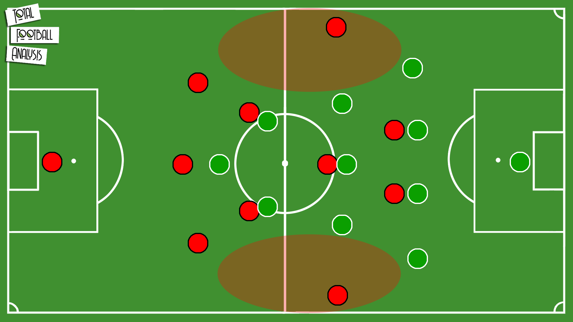 Bundesliga 2019/20: Bayer Leverkusen vs Werder Bremen - tactical analysis tactics