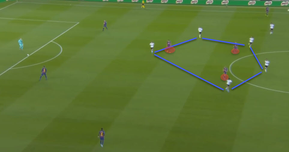 Champions League 2019/20: Barcelona vs Inter - tactical preview tactics