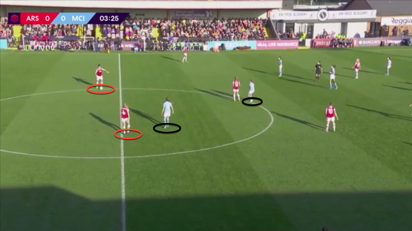 FAWSL 2019/20: Arsenal Women vs Manchester City Women – tactical analysis tactics