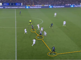 UEFA Champions League 2019/20: Club Brugge vs Paris Saint-Germain - tactical analysis tactics