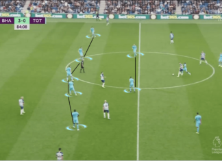 Premier League 2019/20: Brighton vs Tottenham - Tactical Analysis tactics
