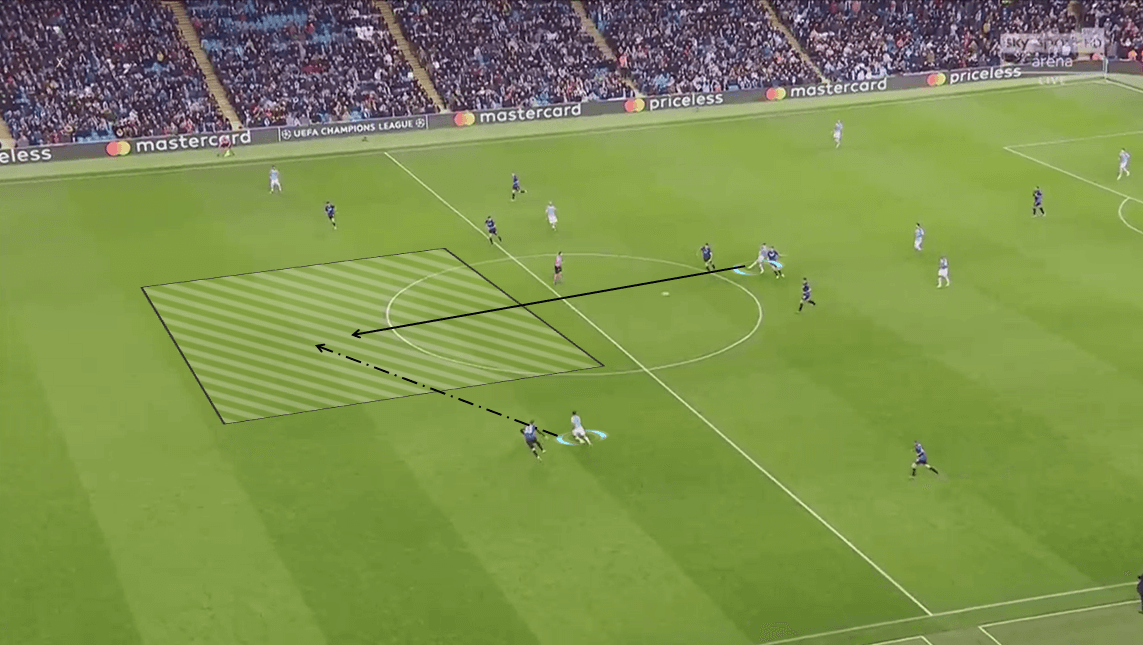 UEFA Champions League 2019/20: Manchester City vs Atalanta - Tactical Analysis tactics