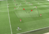 EFL Championship 2019/20: Charlton Athletic vs Derby County - Tactical Analysis tactics