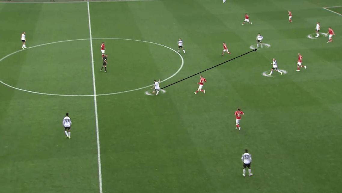 EFL Championship 2019/20: Charlton Athletic vs Derby County - Tactical Analysis tactics