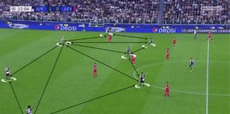 UEFA Champions League 2019/20: Juventus vs Bayer Leverkusen - Tactical Analysis tactics