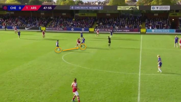 FAWSL 2019/20: Chelsea Women vs Arsenal Women - tactical analysis tactics
