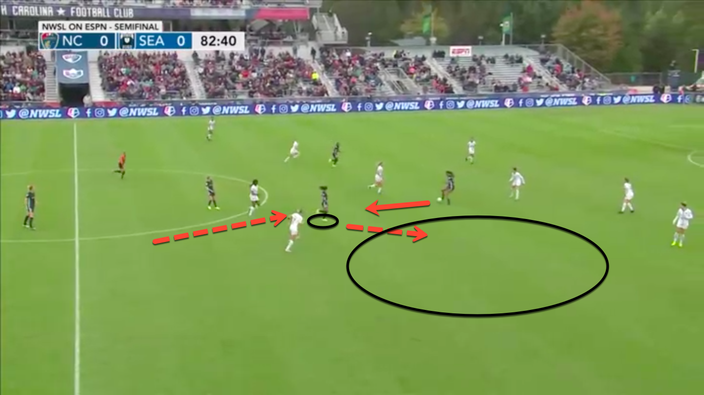 NWSL 2019: North Carolina Courage vs Reign FC – tactical analysis tactics