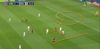 Guro Reiten 2019/20 - scout report - tactical analysis tactics
