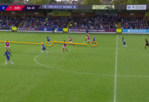 FAWSL 2019/20: Chelsea Women vs Arsenal Women - tactical analysis tactics