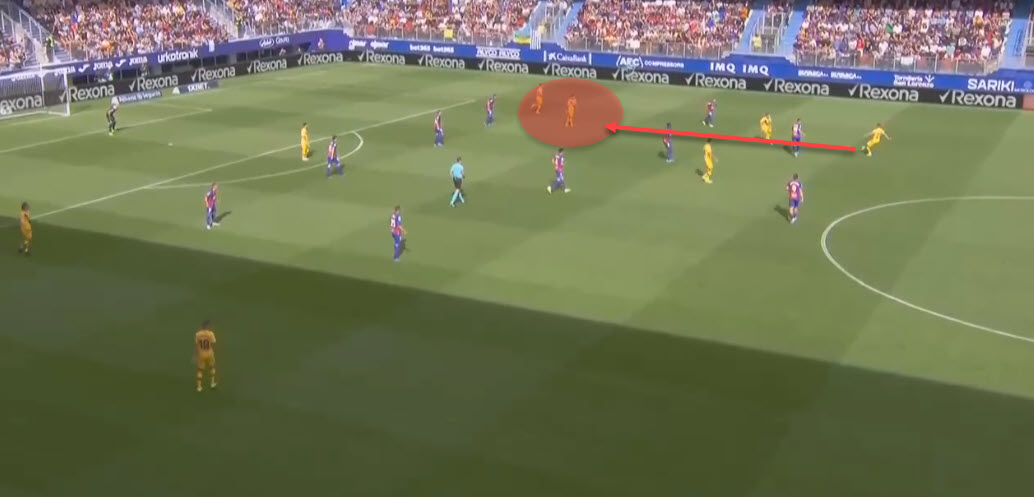 La Liga 2019/20: Eibar vs Barcelona - tactical analysis tactics