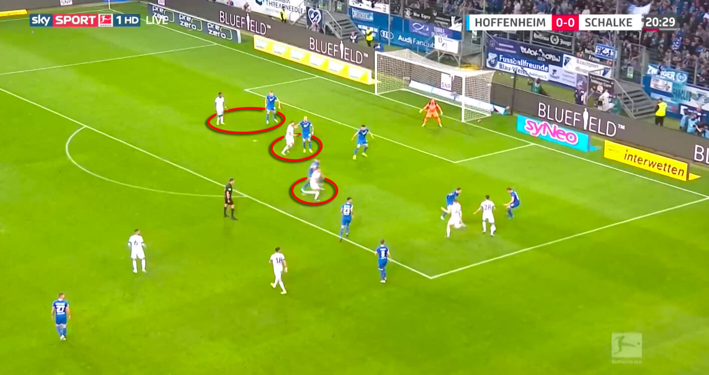 Bundesliga 2019/20: Hoffenheim vs Schalke - tactical analysis tactics