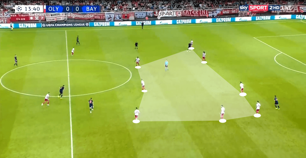 UEFA Champions League 2019/20: Olympiacos Piraeus vs Bayern Munich - tactical analysis tactics