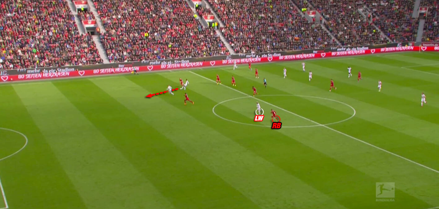 Bundesliga 2019/20: Bayer Leverkusen vs RB Leipzig - tactical analysis tactics