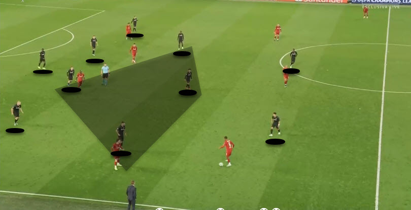 Uefa Champions League 2019/20: Liverpool Vs Red Bull Salzburg - tactical analysis