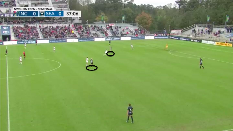 NWSL 2019: North Carolina Courage vs Reign FC – tactical analysis tactics