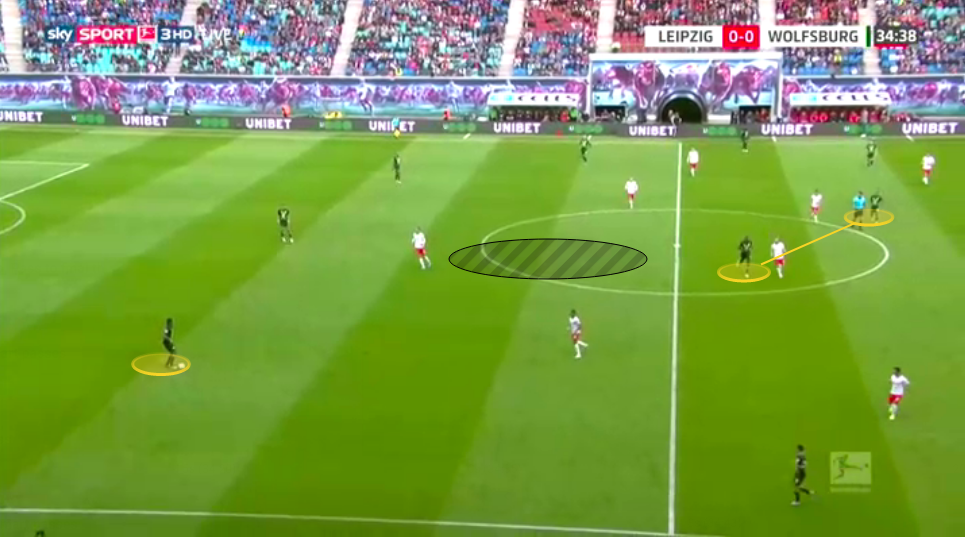 Bundesliga 2019/20: RB Leipzig vs Wolfsburg - tactical analysis tactics