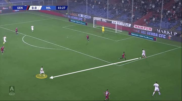 Serie A 2019/20: Genoa vs Milan - tactical analysis tactics