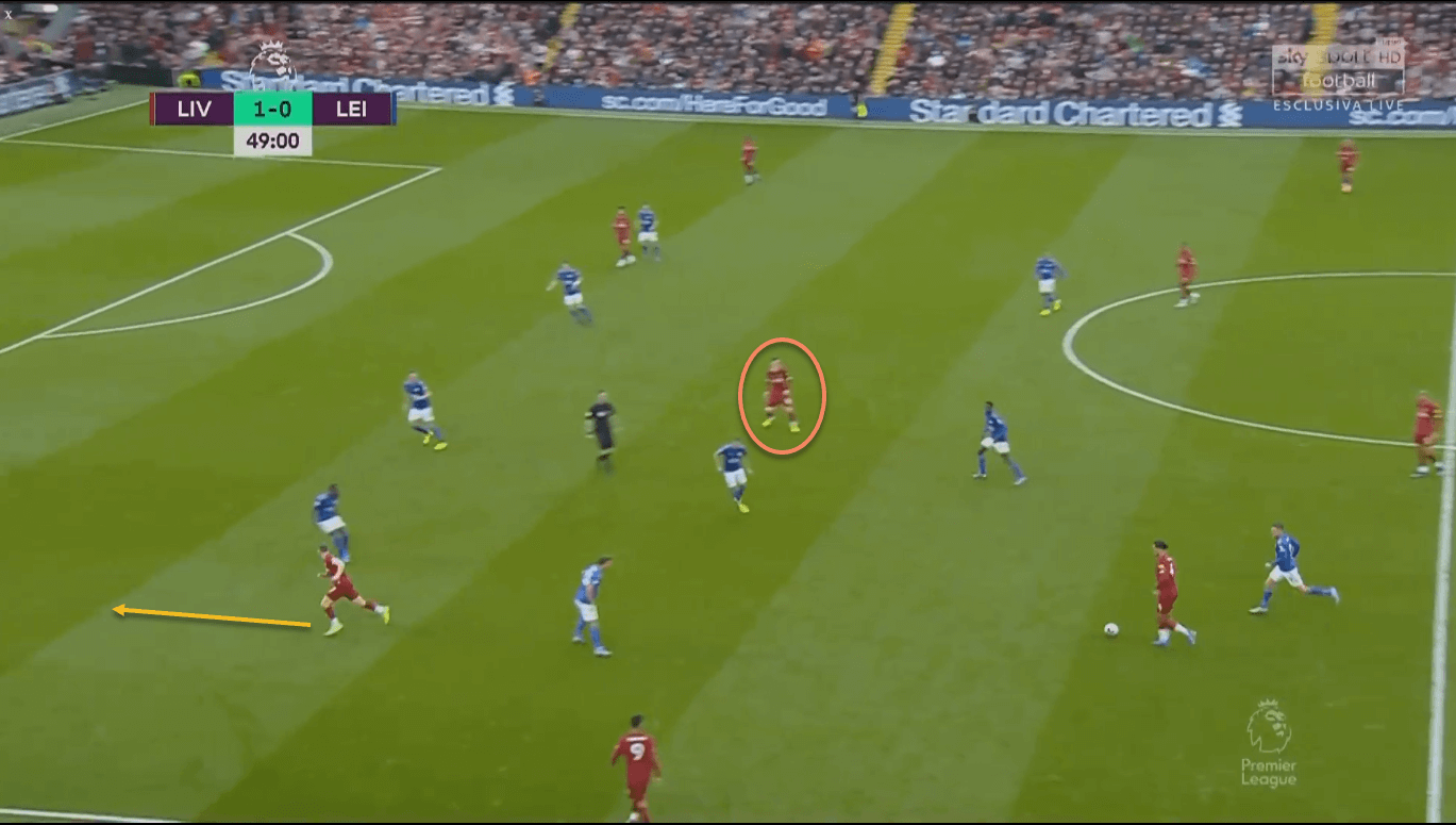 Leicester City Liverpool Premier League tactical analysis tactics