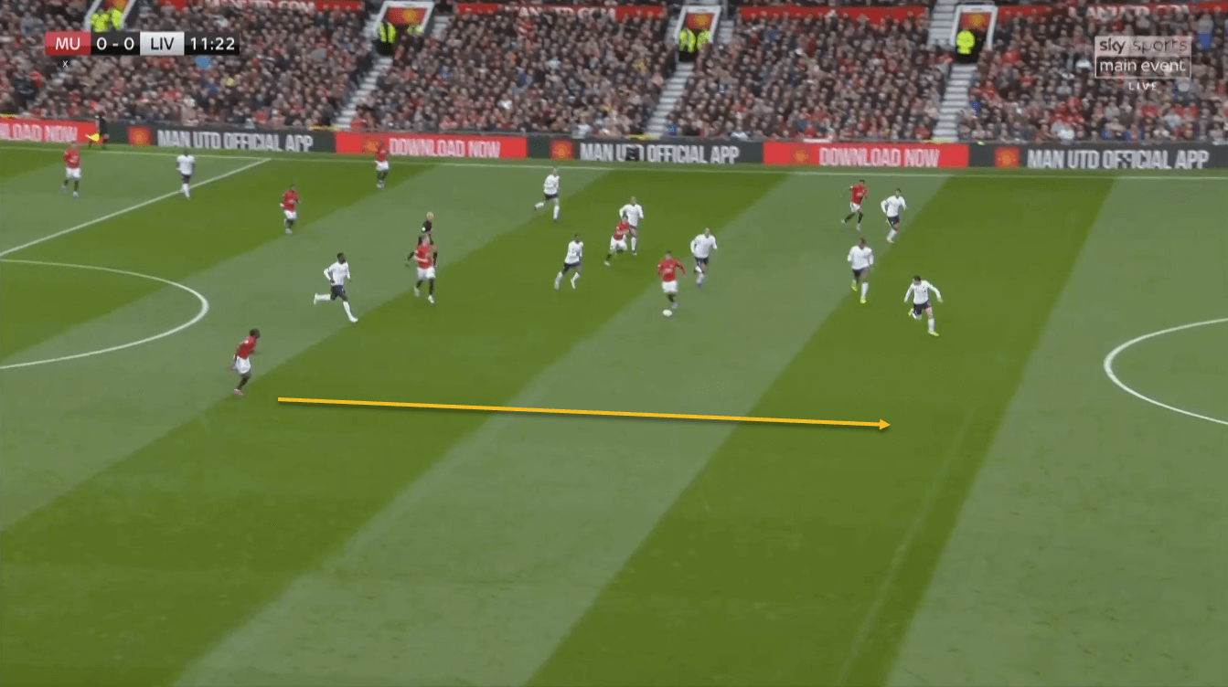 Manchester United Liverpool tactical analysis tactics analysis
