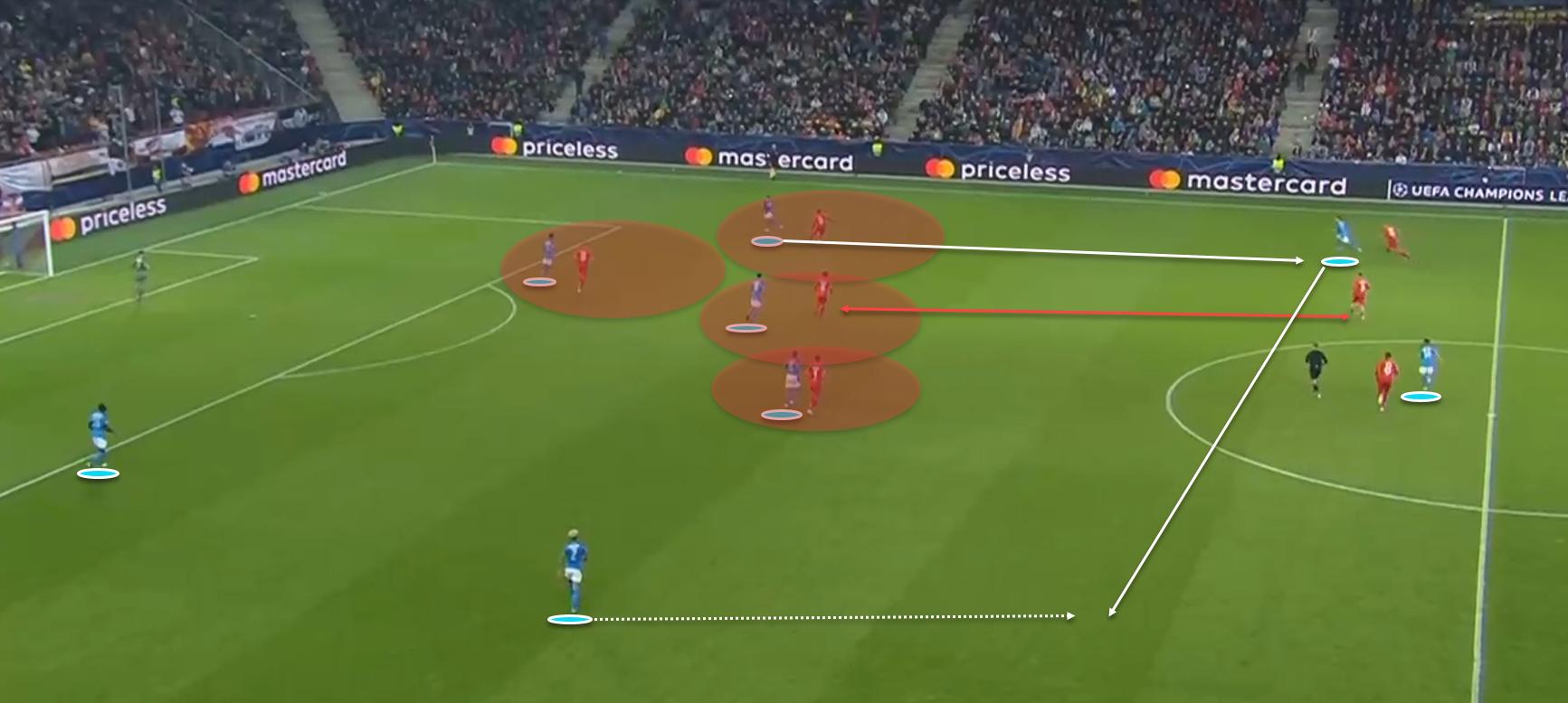 UEFA Champions League 2019/20: Red Bull Salzburg vs Napoli - tactical analysis tactics