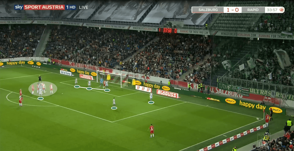 Austrian Bundesliga 2019/20: RB Salzburg vs Rapid Vienna - tactical analysis tactics