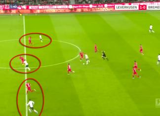 Bundesliga 2019/20: Bayer Leverkusen vs Werder Bremen - tactical analysis tactics