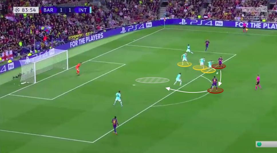 UEFA Champions League 2019/20: Barcelona vs Inter Milan - tactical analysis tactics
