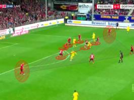 Christian Streich at Freiburg - tactical analysis tactics