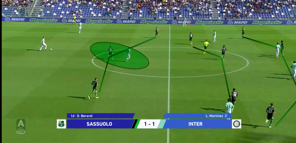 Serie A 2019/20: Sassuolo vs Inter - tactical analysis - tactics