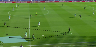 Serie A 2019/20: Sassuolo vs Inter - tactical analysis