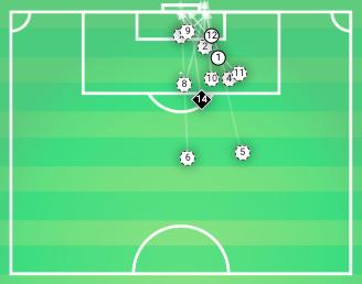 MLS 2019: Minnesota United vs LA Galaxy - tactical analysis tactics