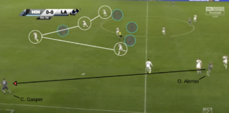 MLS 2019: Minnesota United vs LA Galaxy - tactical analysis tactics