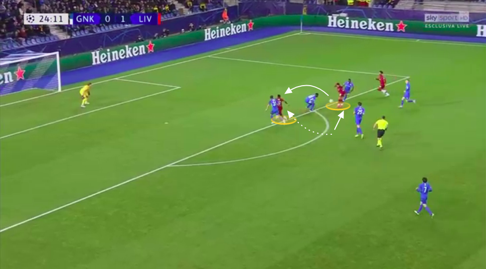 UEFA Champions League 2019/20: Genk vs Liverpool - tactical analysis tactics